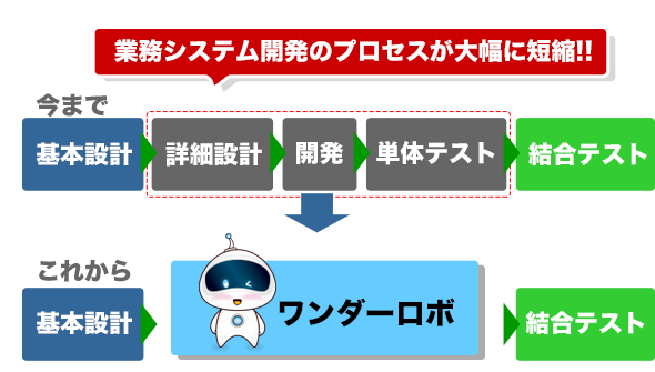 Excel画面取り込みサービスの特長